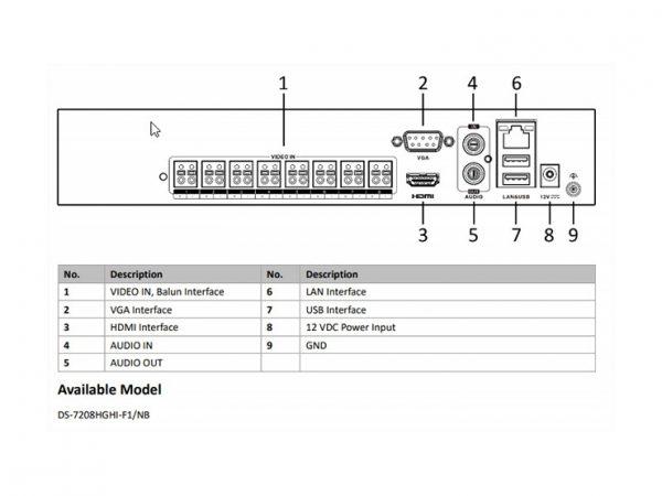 υβριδικός-καταγραφέας-hikvision-ds-7208hghi-f1-nb(1)