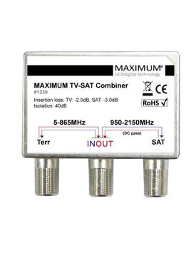 Combiners TV-SAT